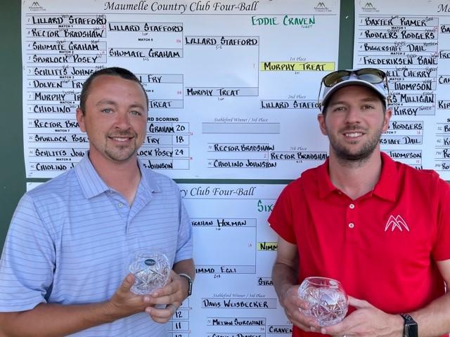Daniel Treat (left) & Dustin Murphy